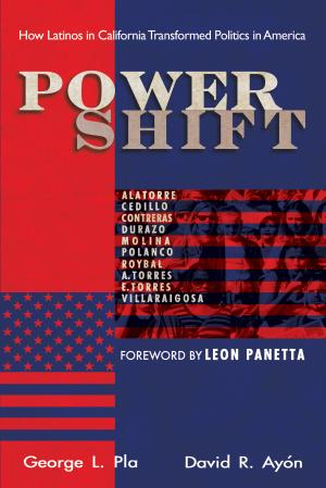 power-shift-2018